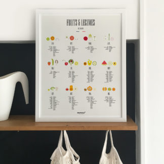 Affiche_fruits et légumes_ marché_40x50_imprimé en France_Papier recyclé_décoration_L'Inatelier_Nantes_cuisine
