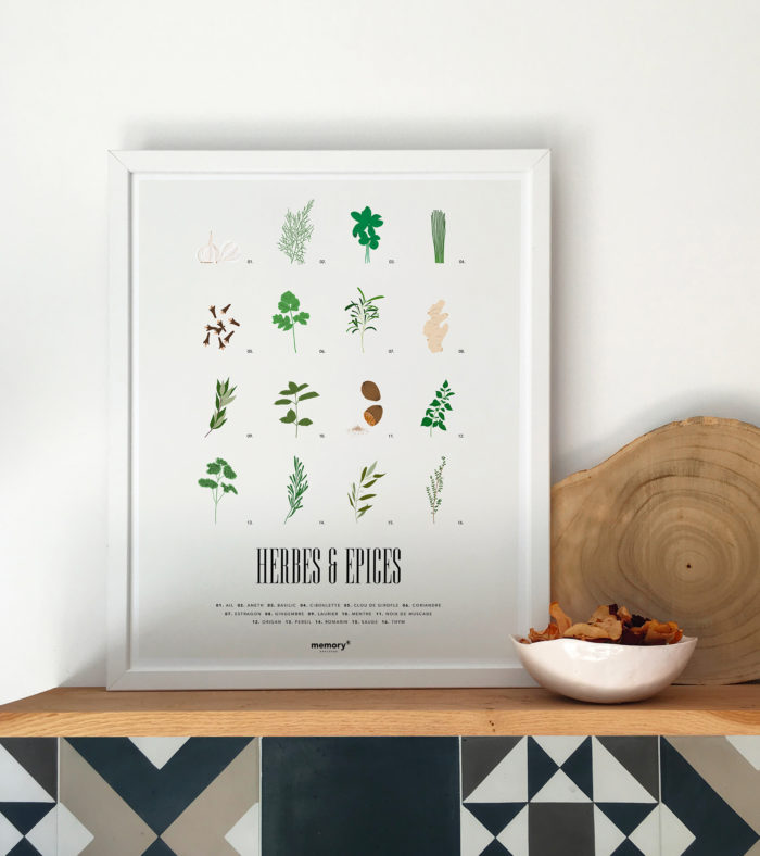 Affiche_herbes et epices_ goût_40x50_imprimé en France_Papier recyclé_décoration_L'Inatelier_Nantes_cuisine