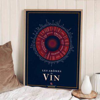Affiche_les arômes du vin_Régions viticoles_vignobles_map_décoration_poster_nantes_L'Inatelier_50x70